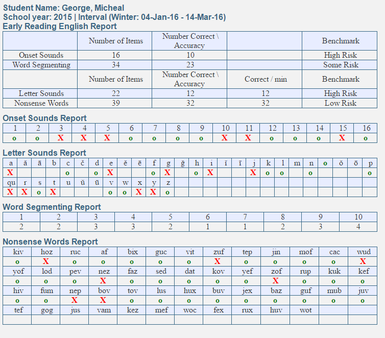 earlyReading Individual Student Report